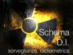 Schema D.I. sorveglianza radiometrica elenco prodotti