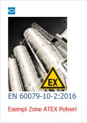 EN 60079-10-2 Esempi Zone ATEX Polveri