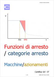 Funzioni di arresto / Categorie di arresto | Macchine e Azionamenti