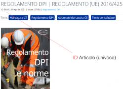 Permasearch ID: cerca sul sito per ID