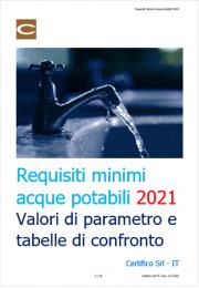 Requisiti minimi acque potabili / Tabella di confronto 2021