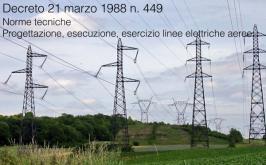 Decreto 21 marzo 1988 n. 449