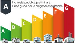 Inchiesta pubblica preliminare: Linee guida per le diagnosi energetiche