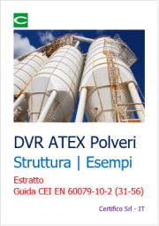 DVR ATEX Polveri: Guida CEI 31-56 a EN 60079-10-2