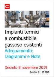 Impianti termici a combustibile gassoso esistenti | Adeguamento: Diagrammi e Note