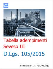 Tabella adempimenti Seveso III D.Lgs. 105/2015