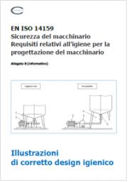 Illustrazioni di corretta progettazione igienica delle macchine: EN ISO 14159 Allegato B