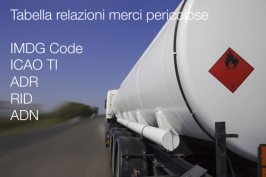 Transport of Dangerous Goods: relationship IMDG Code | ICAO TI | ADR | RID | ADN