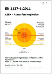 EN 1127-1:2011 Prevenzione e Protezione contro l'esplosione ATEX - Testo Requisiti