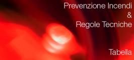 Tabella Elenco attività Prevenzione Incendi & Regole Tecniche