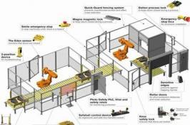Tabella Funzioni di sicurezza e Norme tecniche di riferimento