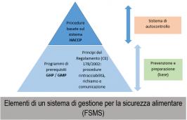 Prerequisite program (PRP) e procedure basate sul sistema HACCP