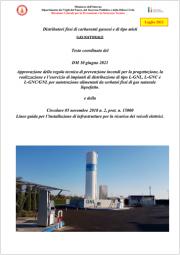 Testo coordinato DM 30 giugno 2021 | VVF Luglio 2021