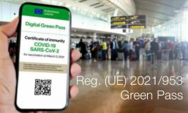 Regolamento (UE) 2021/953