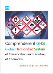 Comprendere il GHS