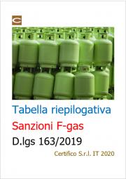 Tabella riepilogativa Sanzioni F-gas