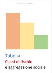 Tabella di riepilogo classi di rischio e aggregazione sociale