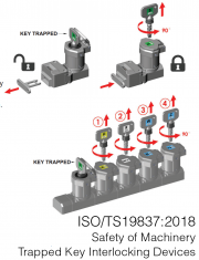 ISO/TS 19837:2018 - Trapped Key Interlocking Devices