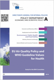 EU Air Quality Policy and WHO Guideline Values for Health