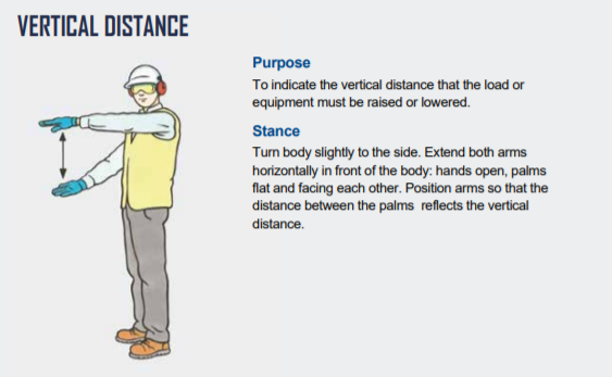 Figure 9 Indicate vertical distance